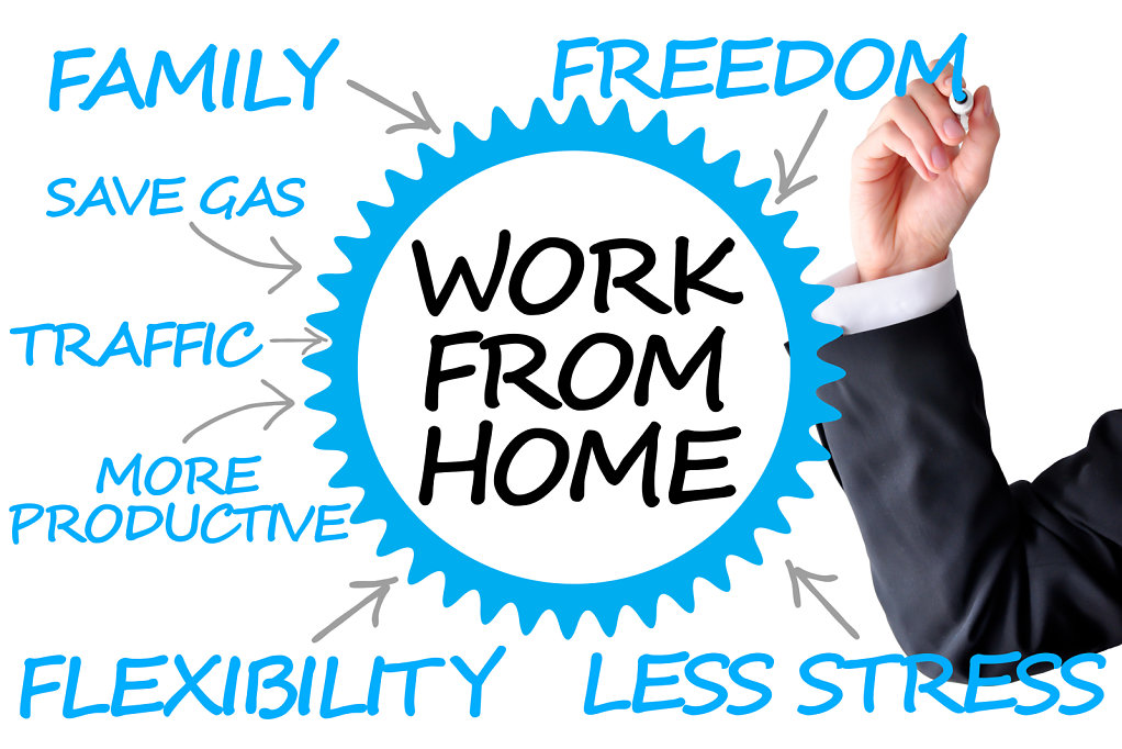 Work from home with girlicity what are you waiting for for Work from home pictures